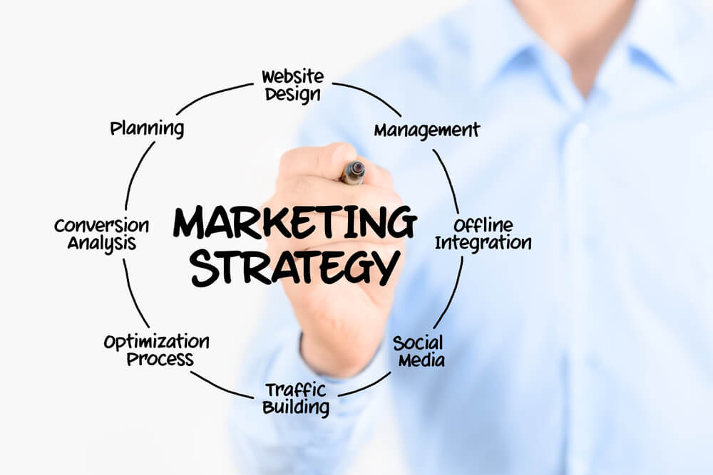 Subsidiary Marketing Programs – 5 Tips for Success